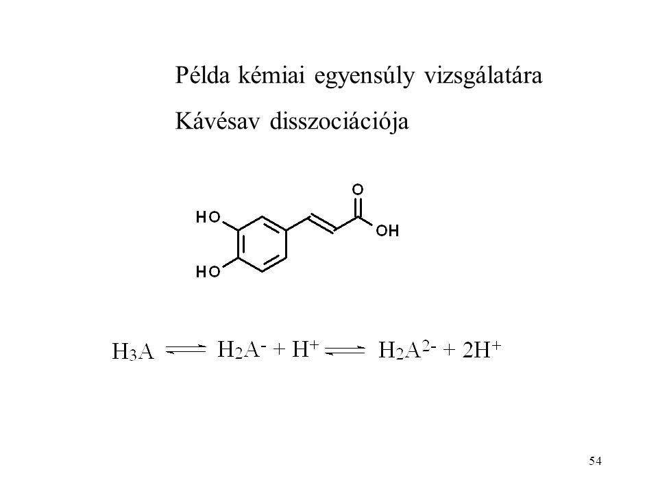 Példa kémiai egyensúly vizsgálatára