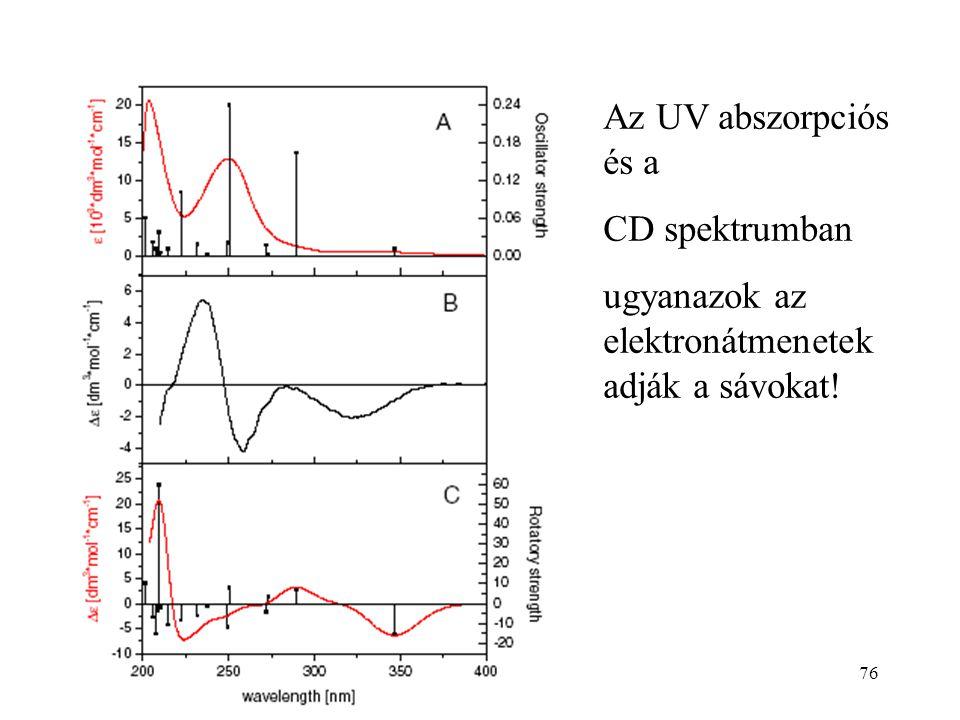 Az UV abszorpciós és a CD spektrumban ugyanazok az elektronátmenetek adják a sávokat!