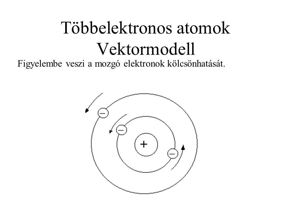 Többelektronos atomok Vektormodell