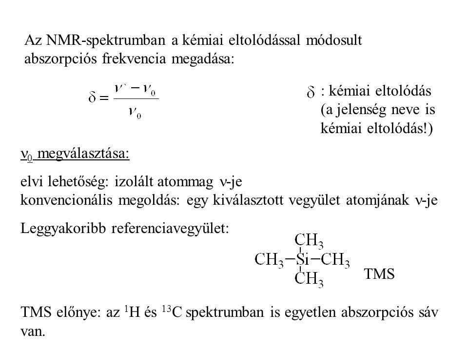 Az NMR-spektrumban a kémiai eltolódással módosult abszorpciós frekvencia megadása: