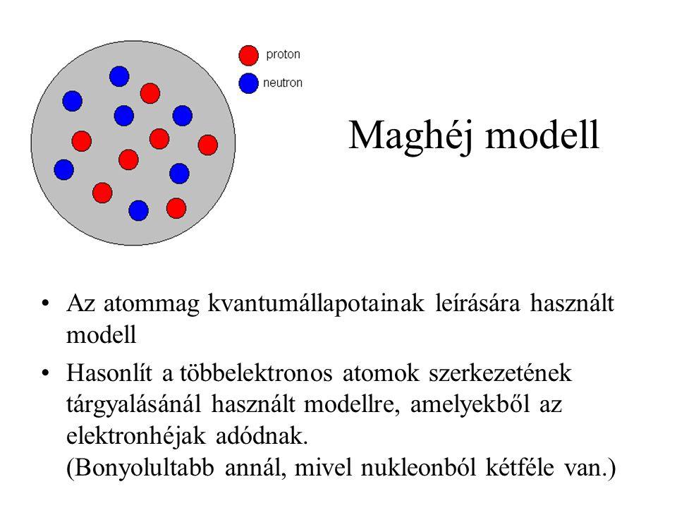 Maghéj modell Az atommag kvantumállapotainak leírására használt modell