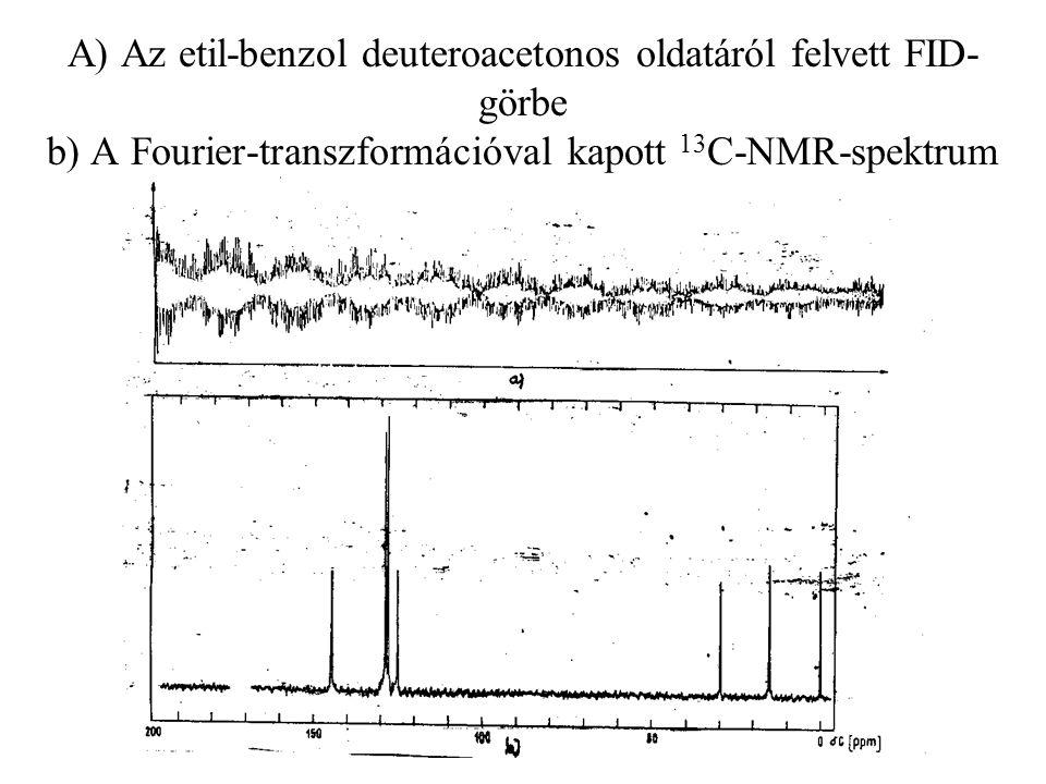A) Az etil-benzol deuteroacetonos oldatáról felvett FID-görbe b) A Fourier-transzformációval kapott 13C-NMR-spektrum