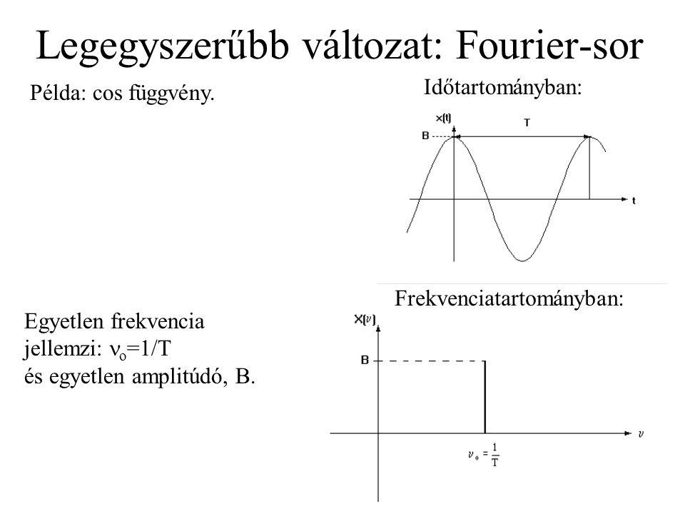 Legegyszerűbb változat: Fourier-sor