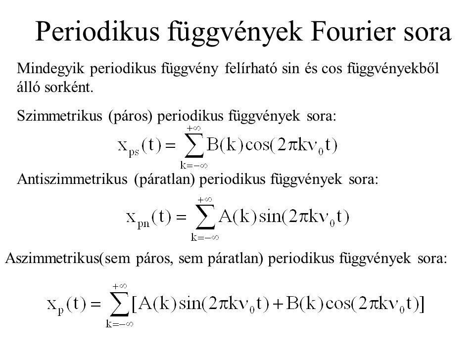Periodikus függvények Fourier sora