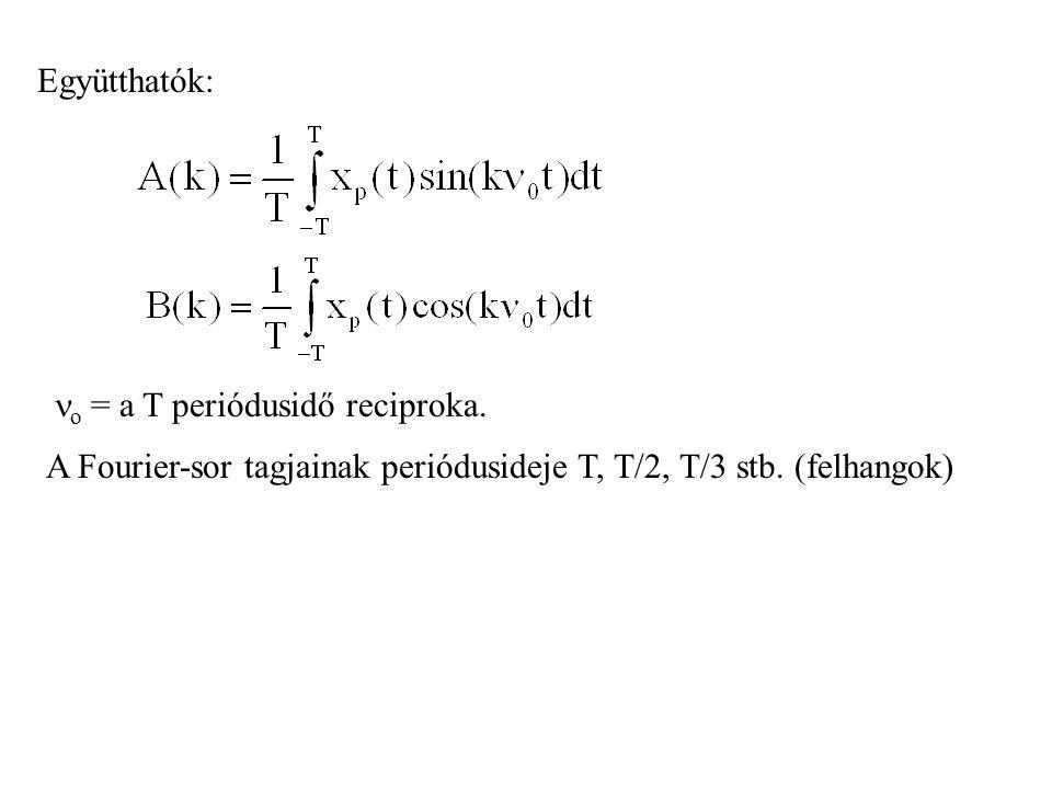 Együtthatók: no = a T periódusidő reciproka.