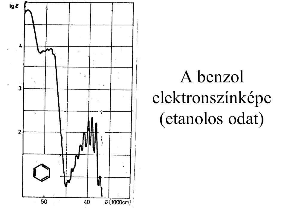 A benzol elektronszínképe (etanolos odat)