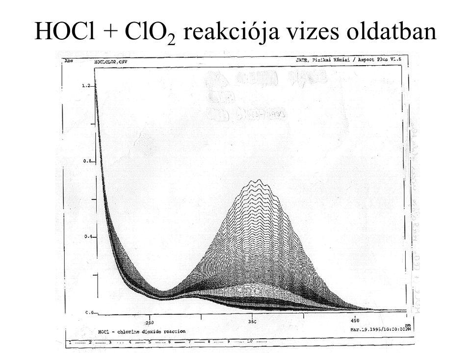 HOCl + ClO2 reakciója vizes oldatban