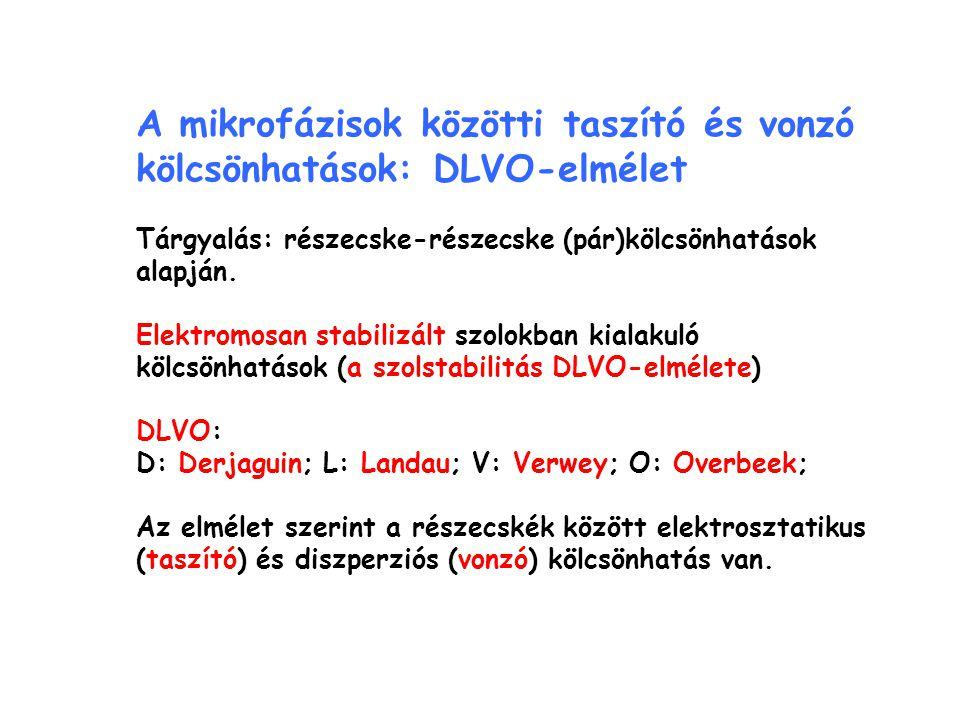 A mikrofázisok közötti taszító és vonzó kölcsönhatások: DLVO-elmélet