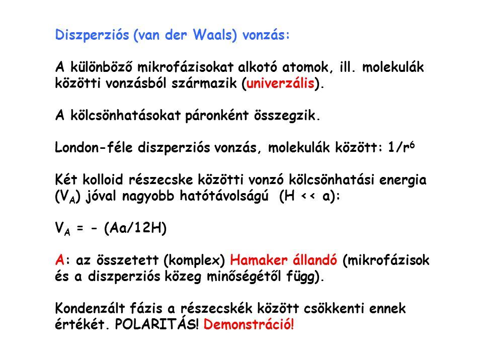 Diszperziós (van der Waals) vonzás: