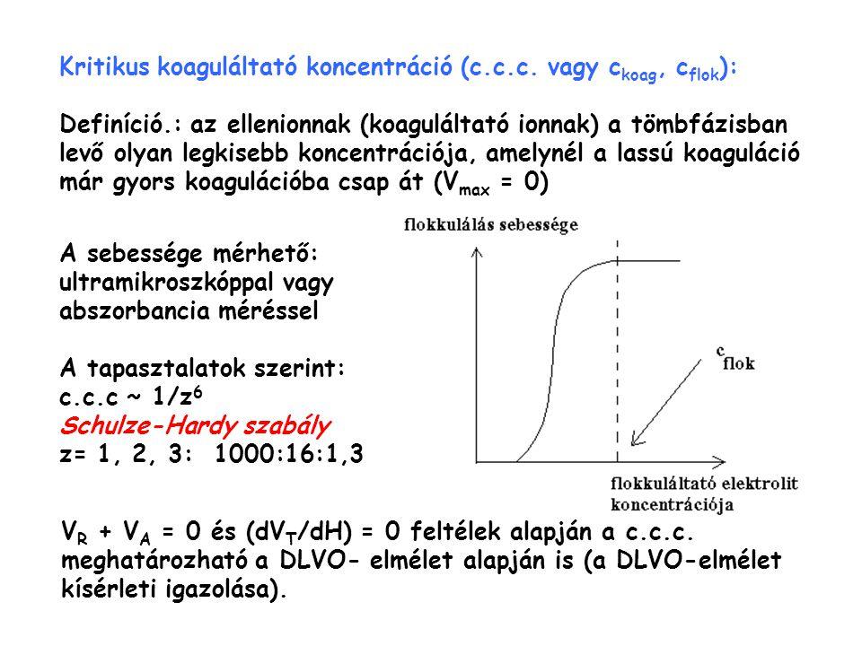 Kritikus koaguláltató koncentráció (c.c.c. vagy ckoag, cflok):