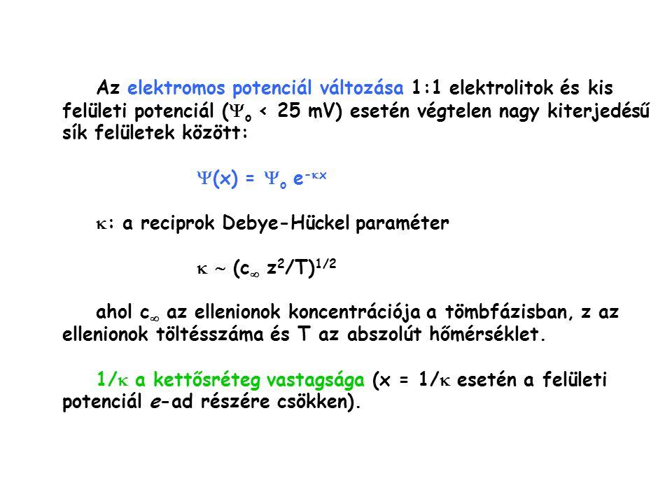Az elektromos potenciál változása 1:1 elektrolitok és kis felületi potenciál (o < 25 mV) esetén végtelen nagy kiterjedésű sík felületek között: