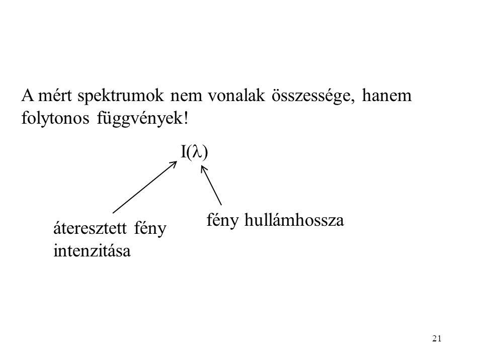 A mért spektrumok nem vonalak összessége, hanem folytonos függvények!