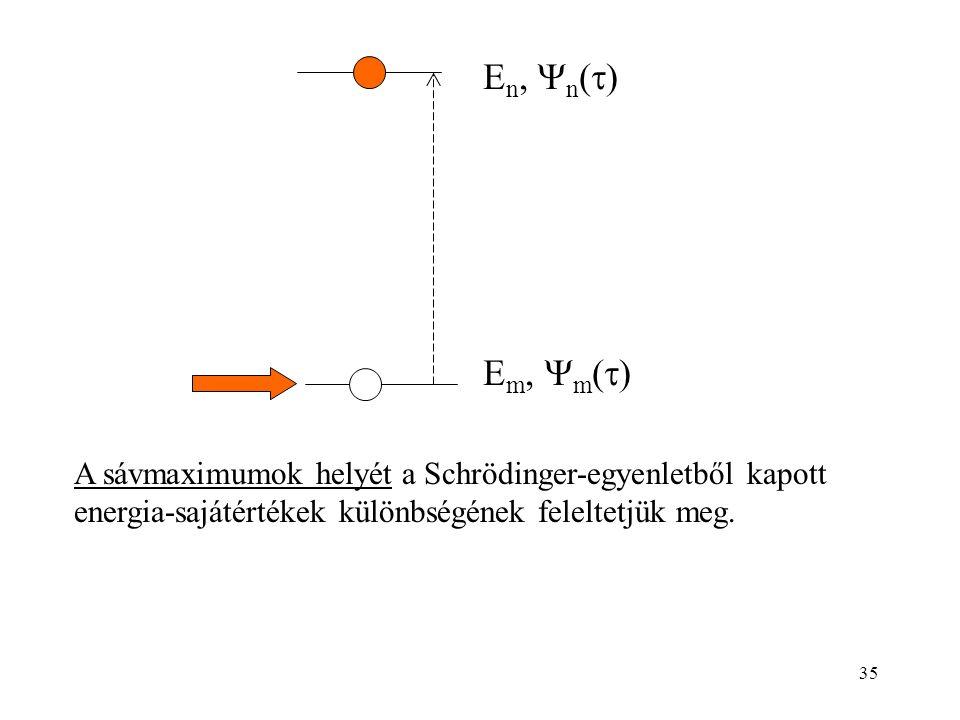 Em, m() En, n() A sávmaximumok helyét a Schrödinger-egyenletből kapott energia-sajátértékek különbségének feleltetjük meg.