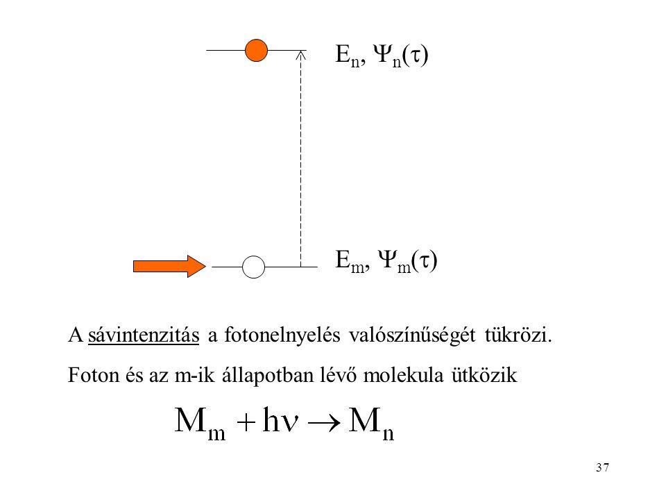 Em, m() En, n() A sávintenzitás a fotonelnyelés valószínűségét tükrözi.