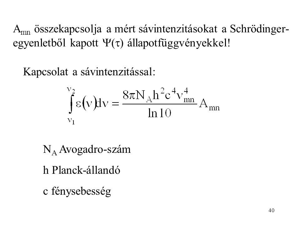Amn összekapcsolja a mért sávintenzitásokat a Schrödinger-egyenletből kapott () állapotfüggvényekkel!