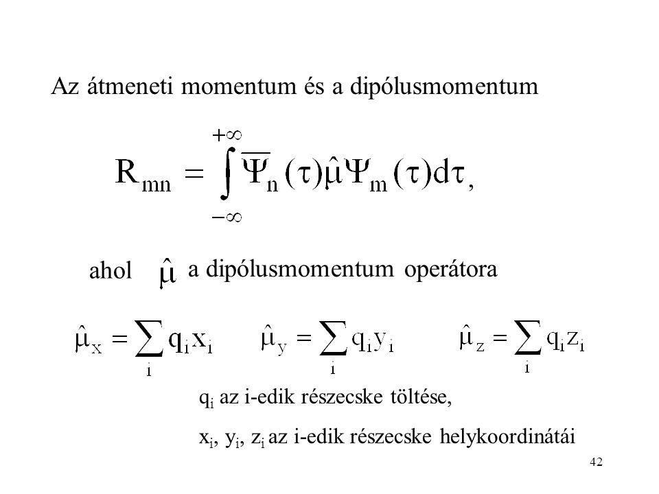 Az átmeneti momentum és a dipólusmomentum