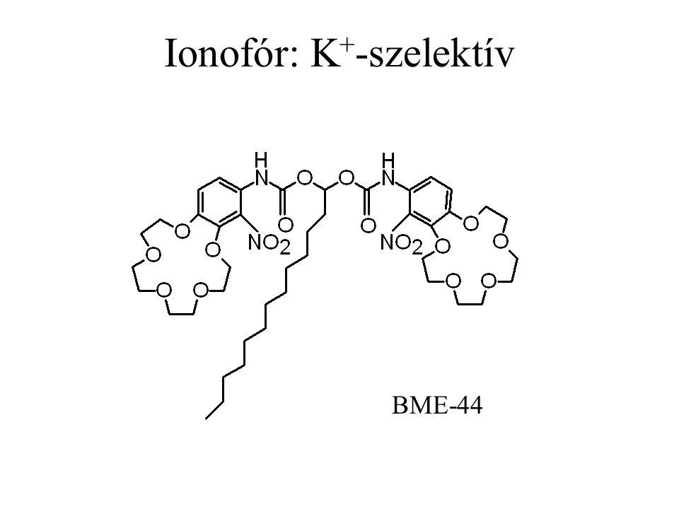 Ionofór: K+-szelektív