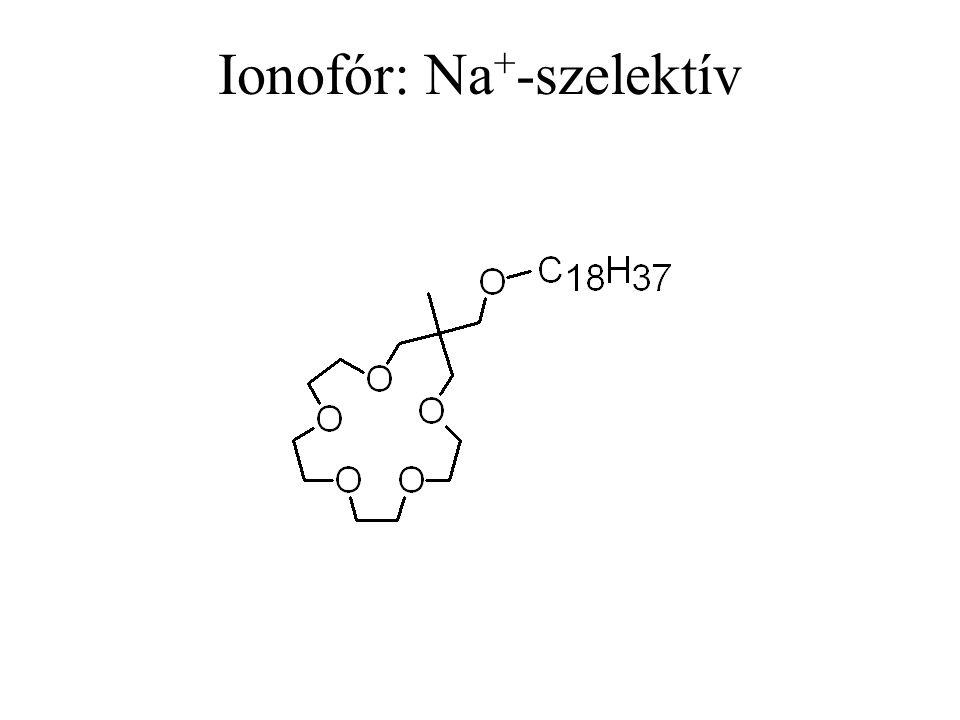 Ionofór: Na+-szelektív