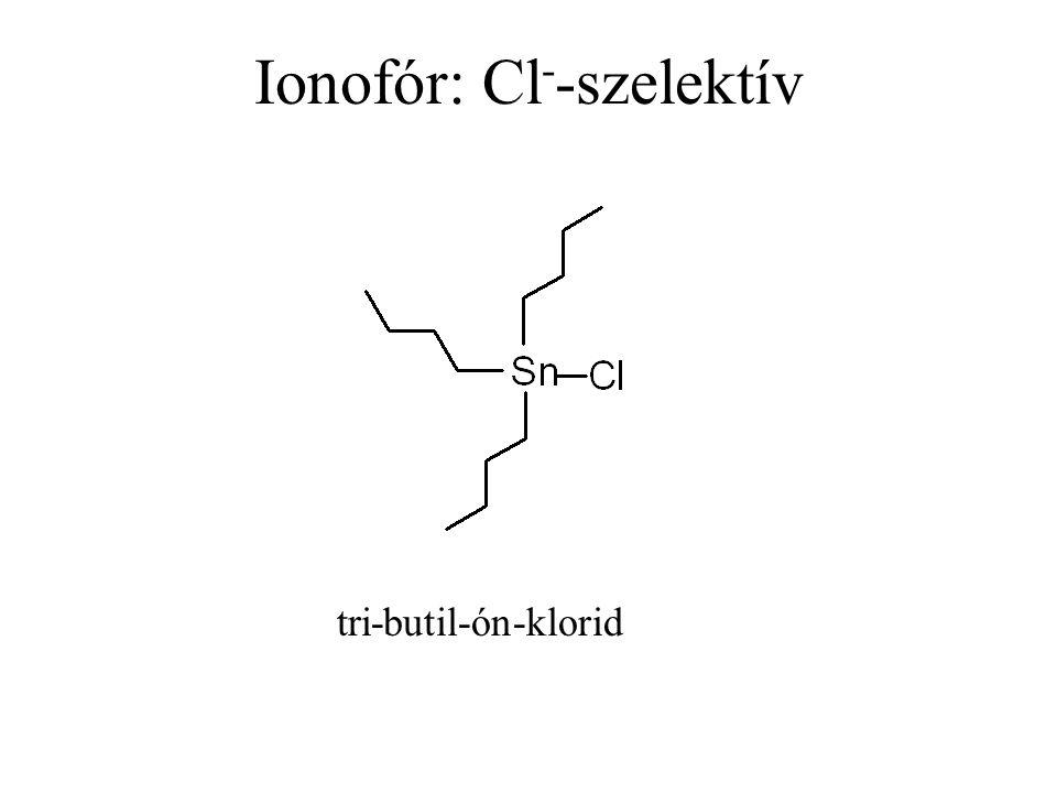 Ionofór: Cl--szelektív