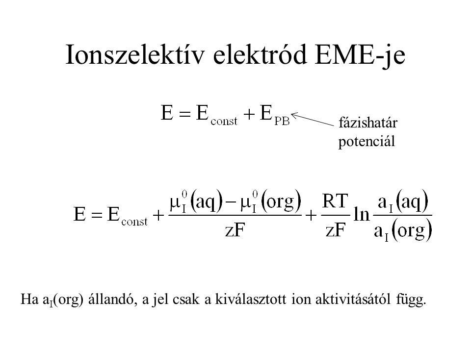 Ionszelektív elektród EME-je