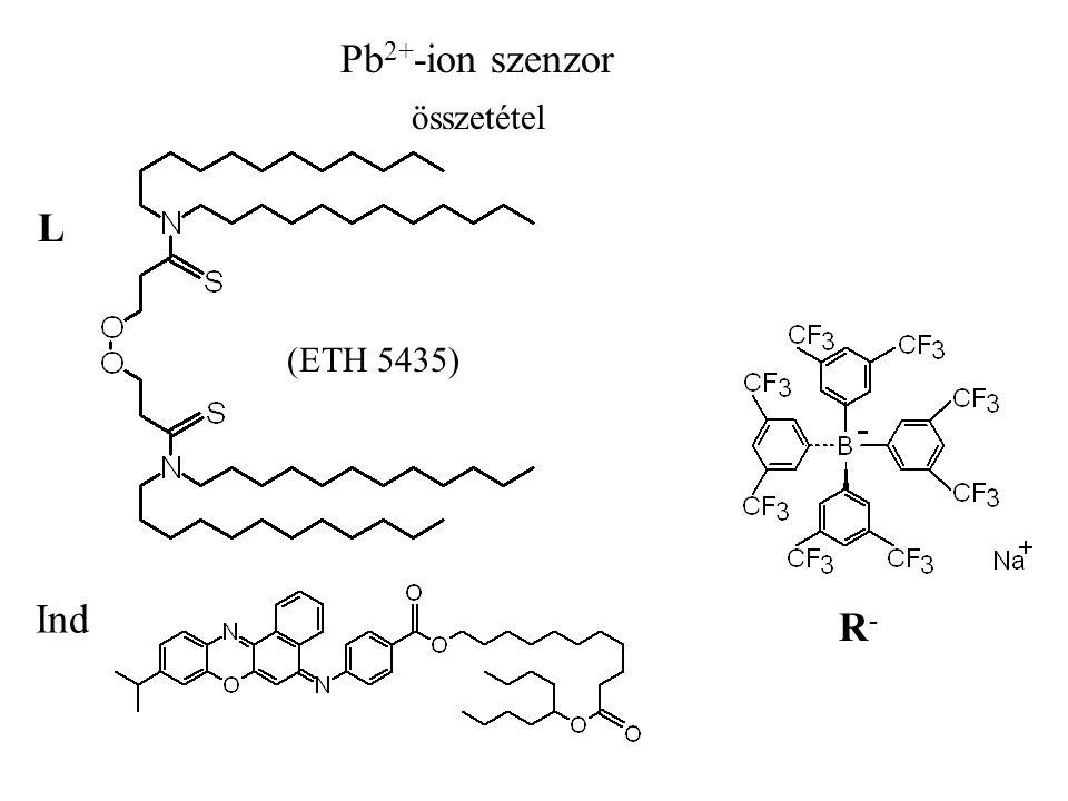 Pb2+-ion szenzor összetétel L (ETH 5435) Ind R-