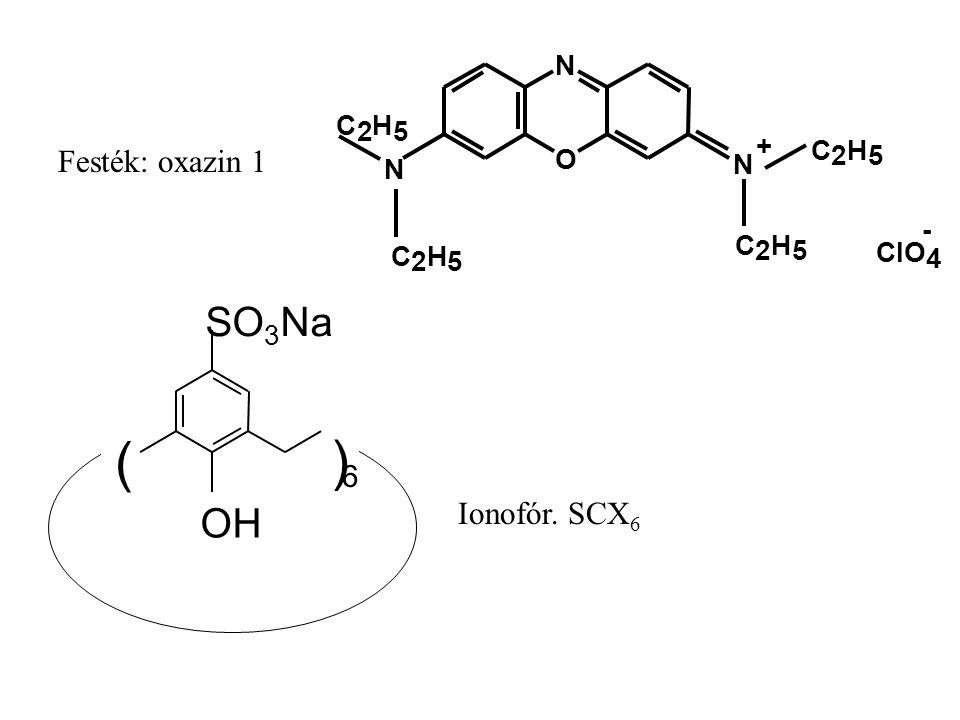 O N C 2 H 5 + ClO 4 - Festék: oxazin 1 SO3Na OH ( ) 6 Ionofór. SCX6