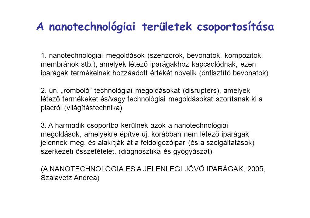 A nanotechnológiai területek csoportosítása