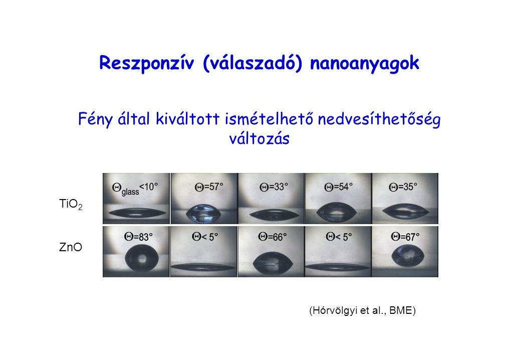 Reszponzív (válaszadó) nanoanyagok