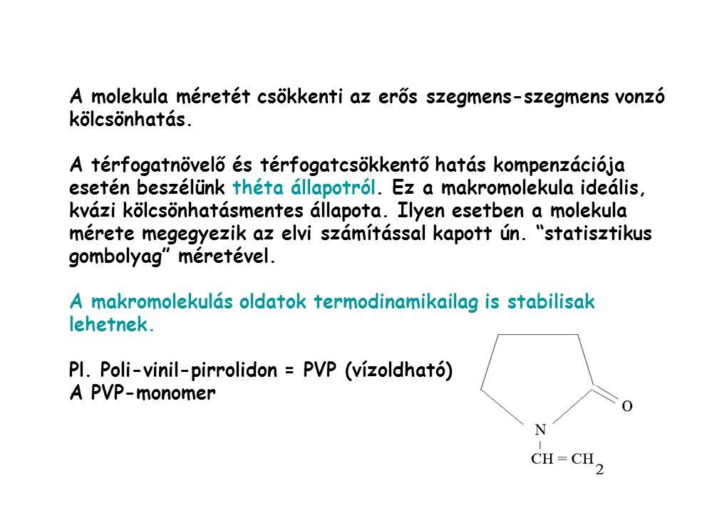 A molekula méretét csökkenti az erős szegmens-szegmens vonzó kölcsönhatás.