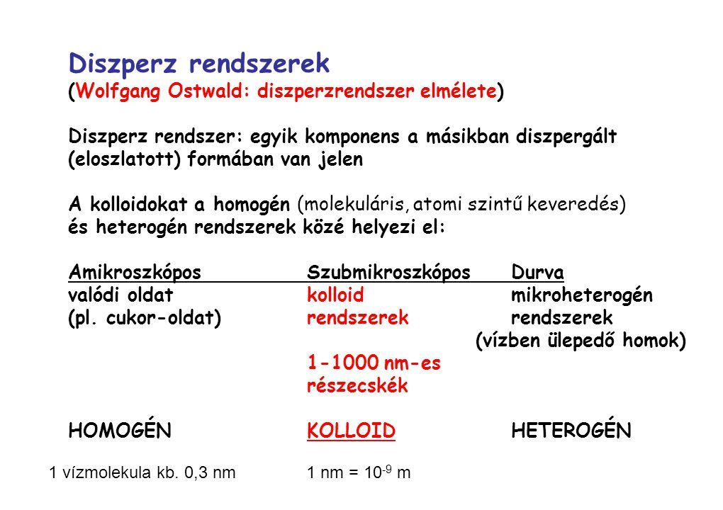 Diszperz rendszerek (Wolfgang Ostwald: diszperzrendszer elmélete)