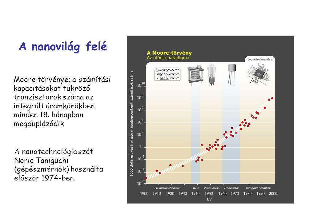 A nanovilág felé Moore törvénye: a számítási kapacitásokat tükröző tranzisztorok száma az integrált áramkörökben minden 18. hónapban megduplázódik.