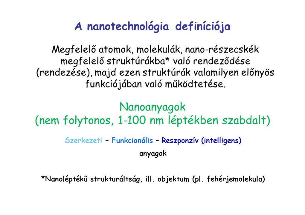 A nanotechnológia definíciója