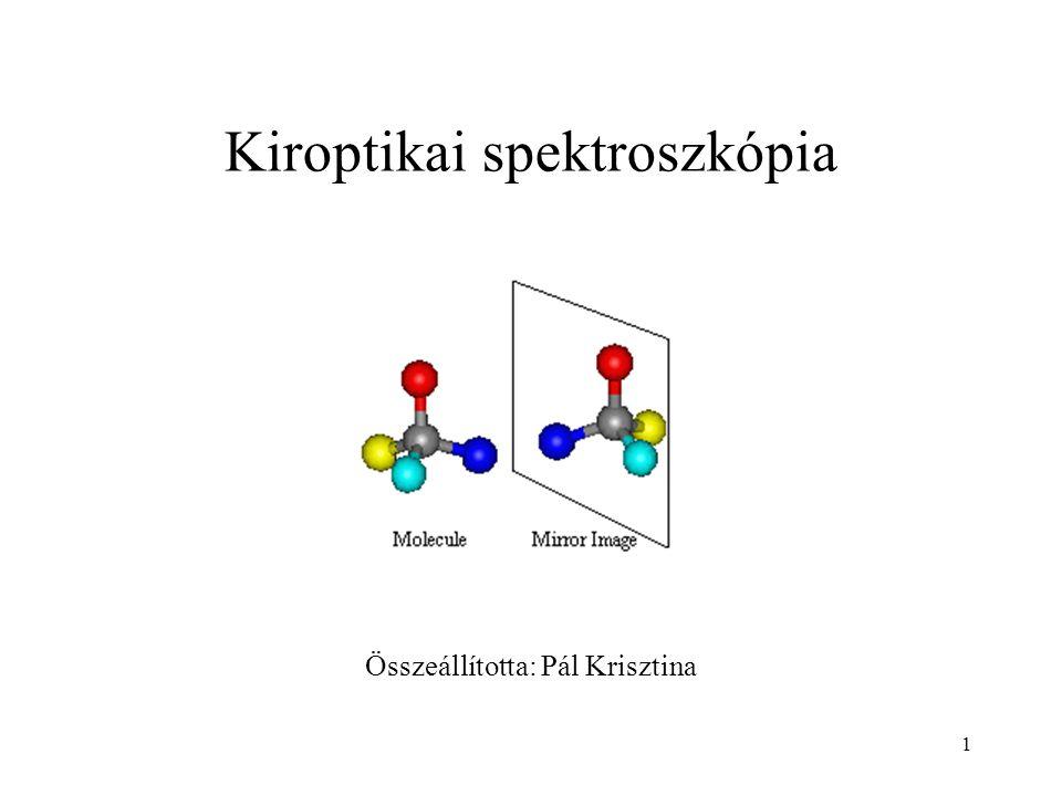 Kiroptikai spektroszkópia