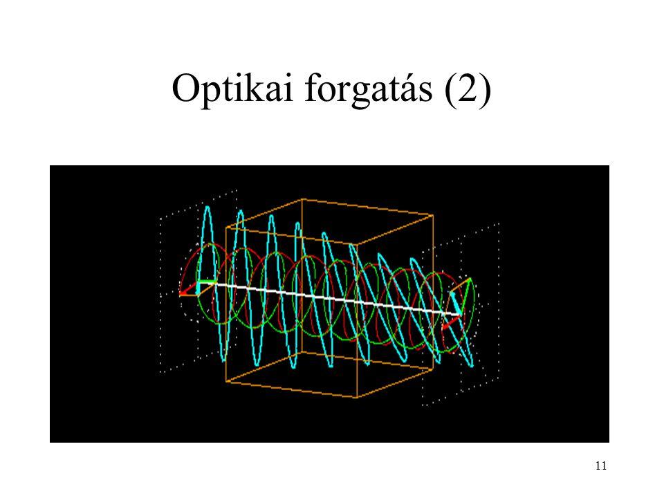 Optikai forgatás (2)