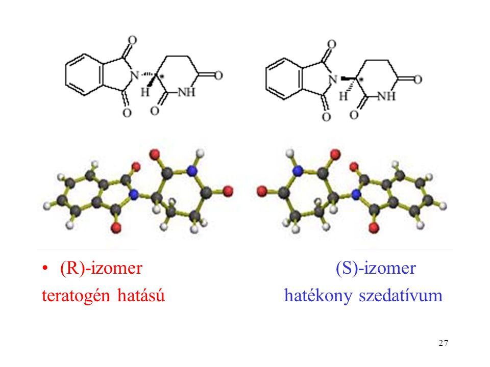 (R)-izomer (S)-izomer