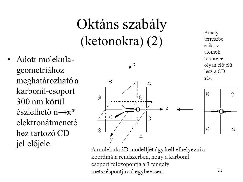 Oktáns szabály (ketonokra) (2)