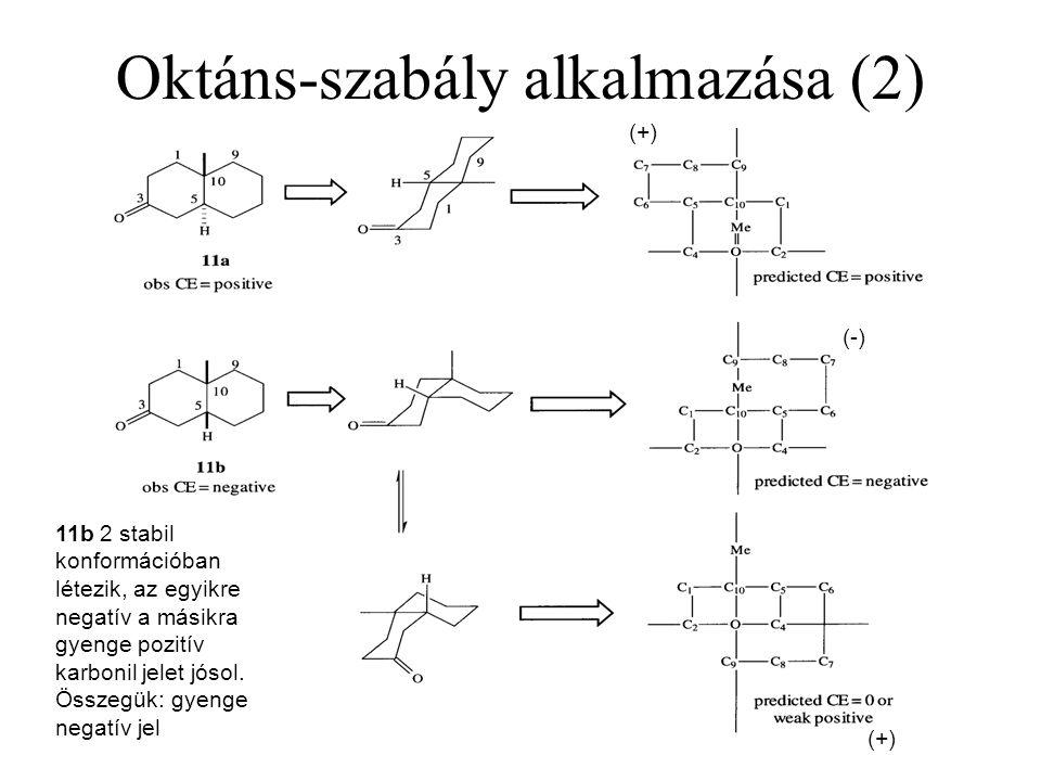 Oktáns-szabály alkalmazása (2)