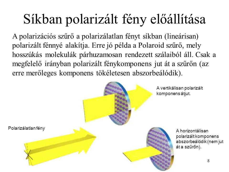 Síkban polarizált fény előállítása