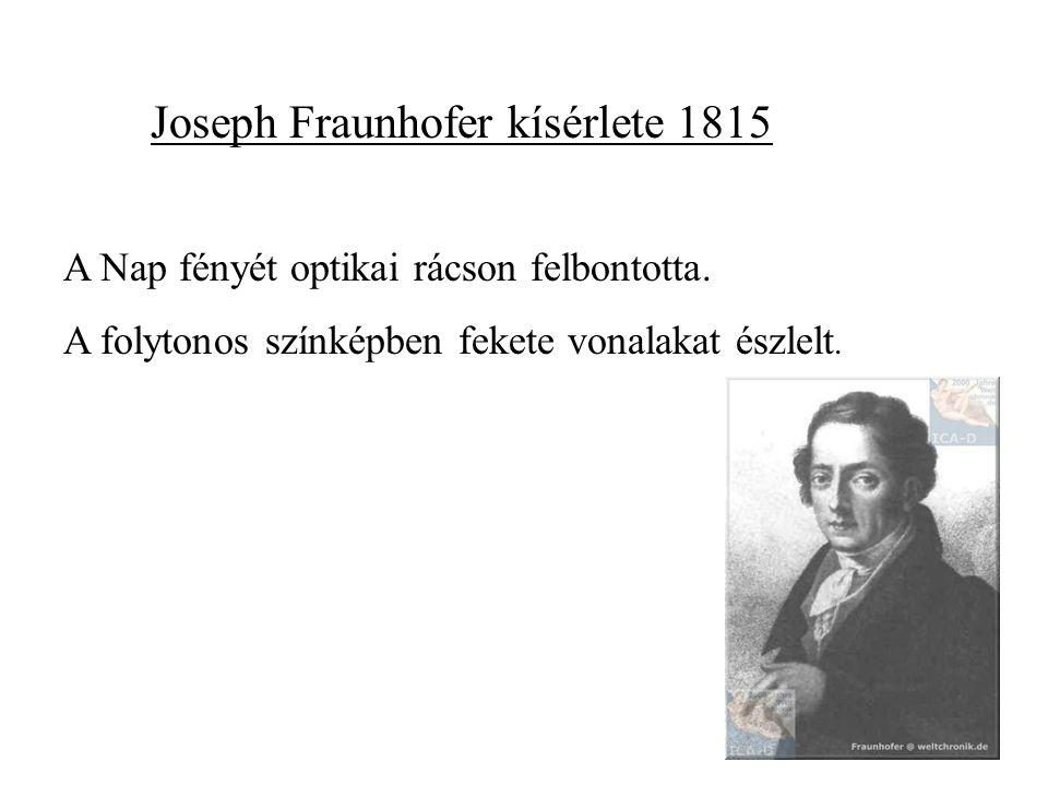 Joseph Fraunhofer kísérlete 1815