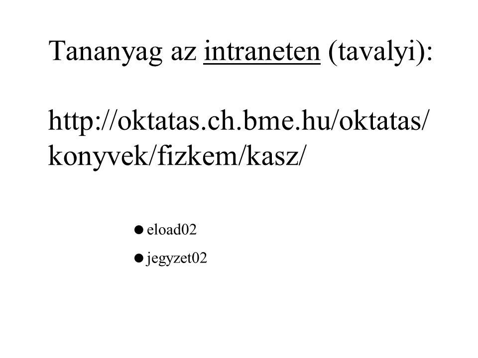 Tananyag az intraneten (tavalyi): http://oktatas. ch. bme