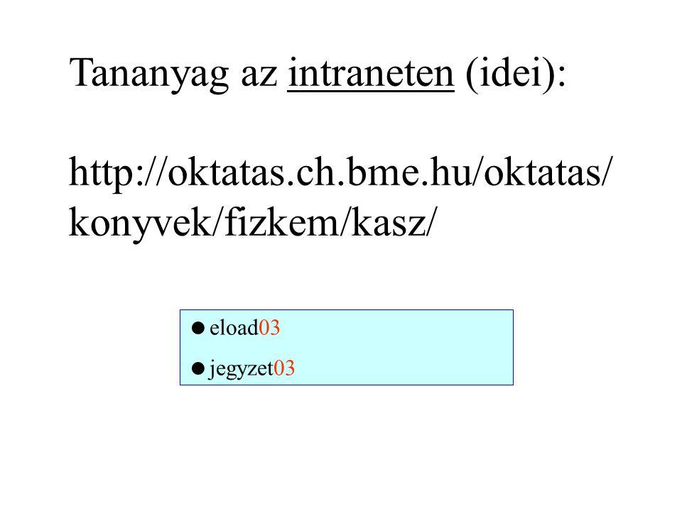 Tananyag az intraneten (idei): http://oktatas. ch. bme