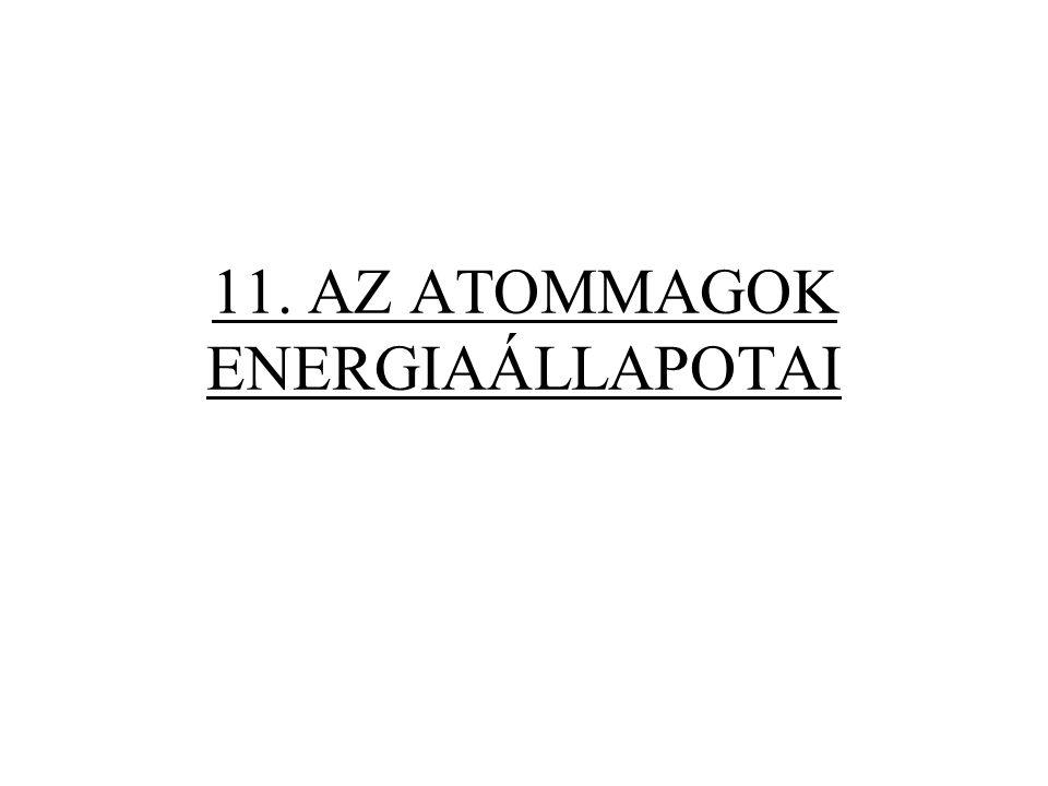 11. AZ ATOMMAGOK ENERGIAÁLLAPOTAI