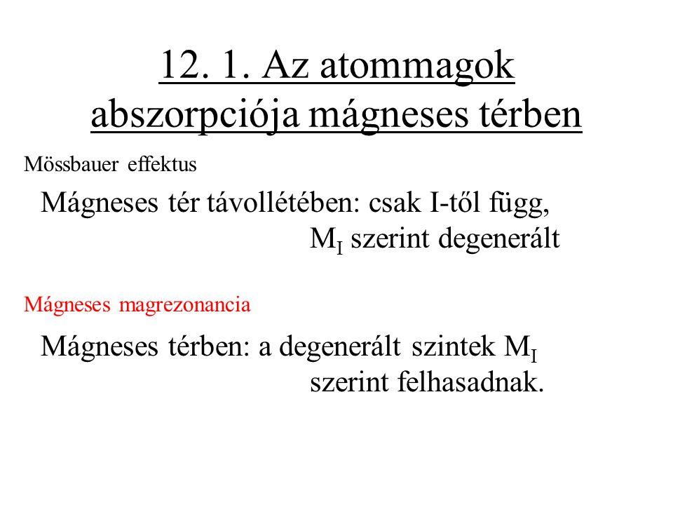 12. 1. Az atommagok abszorpciója mágneses térben