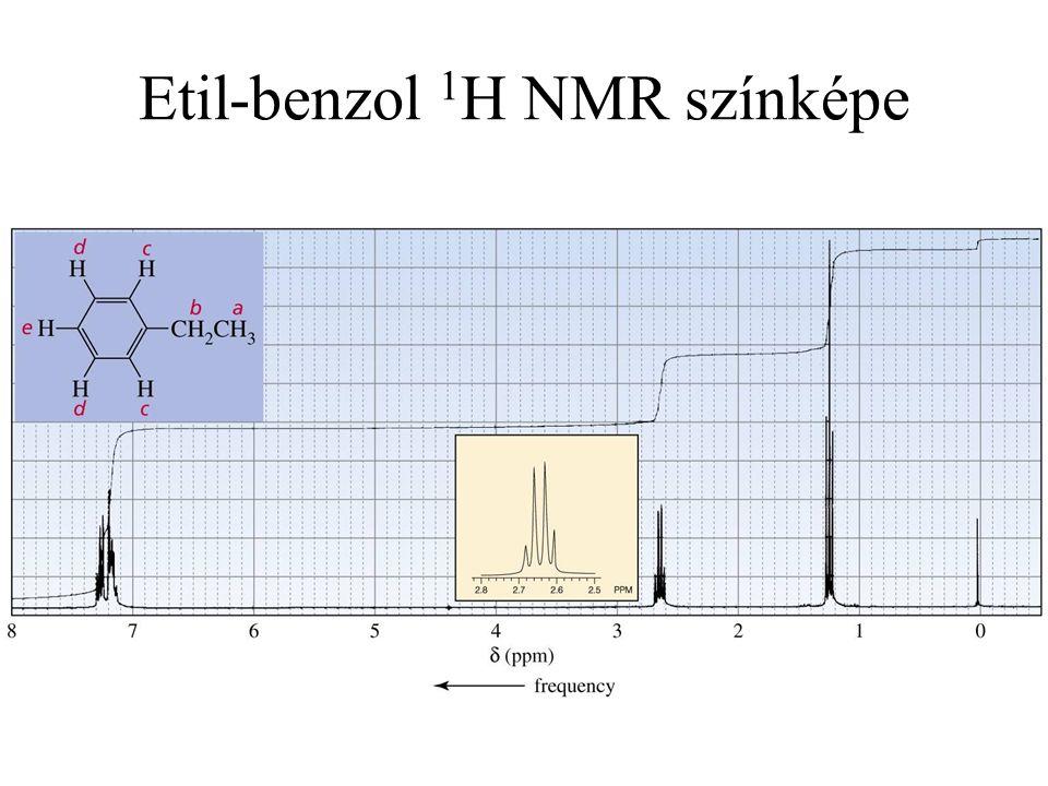 Etil-benzol 1H NMR színképe