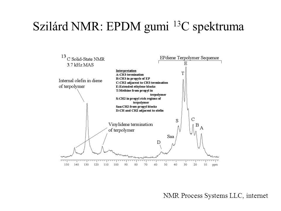 Szilárd NMR: EPDM gumi 13C spektruma