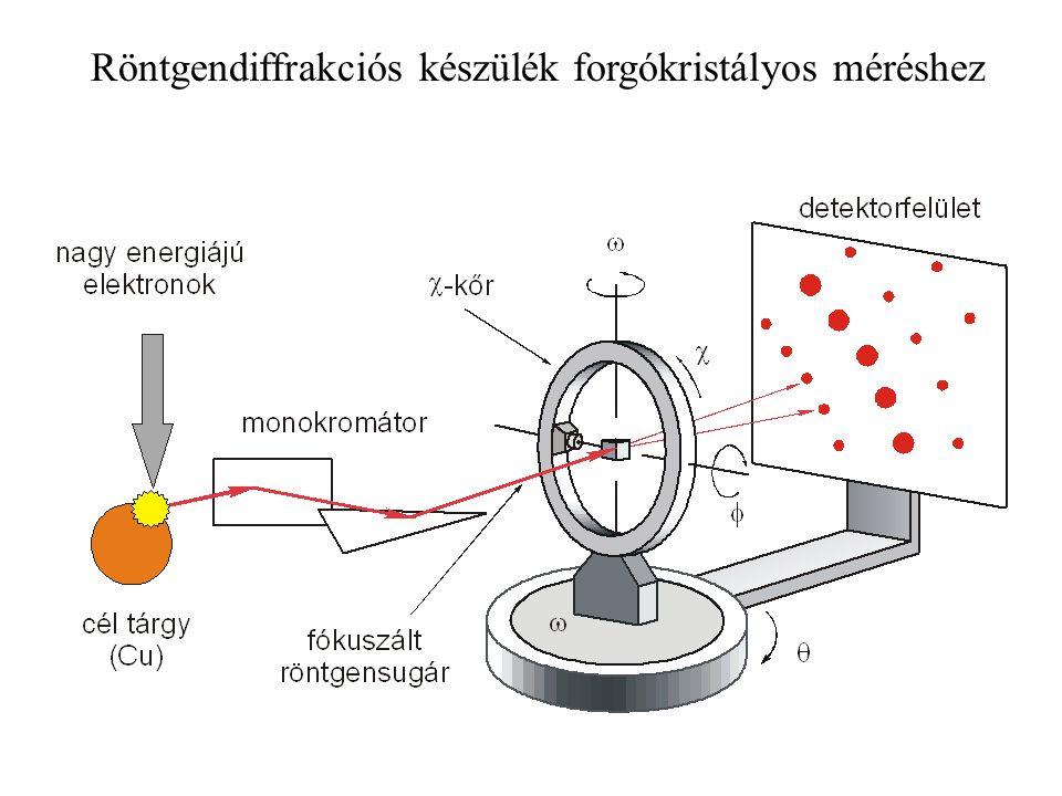 Röntgendiffrakciós készülék forgókristályos méréshez