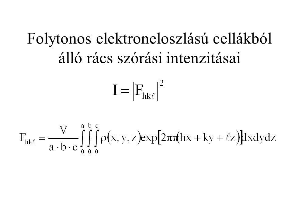 Folytonos elektroneloszlású cellákból álló rács szórási intenzitásai