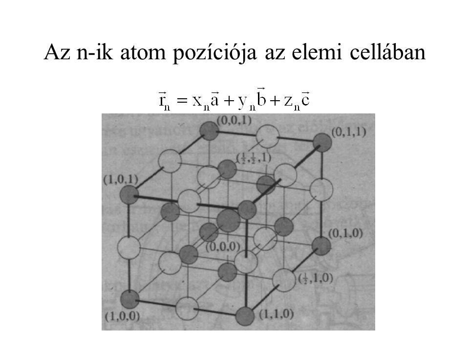 Az n-ik atom pozíciója az elemi cellában