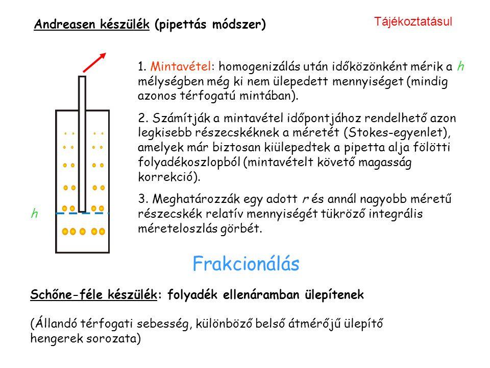 Frakcionálás Tájékoztatásul Andreasen készülék (pipettás módszer)