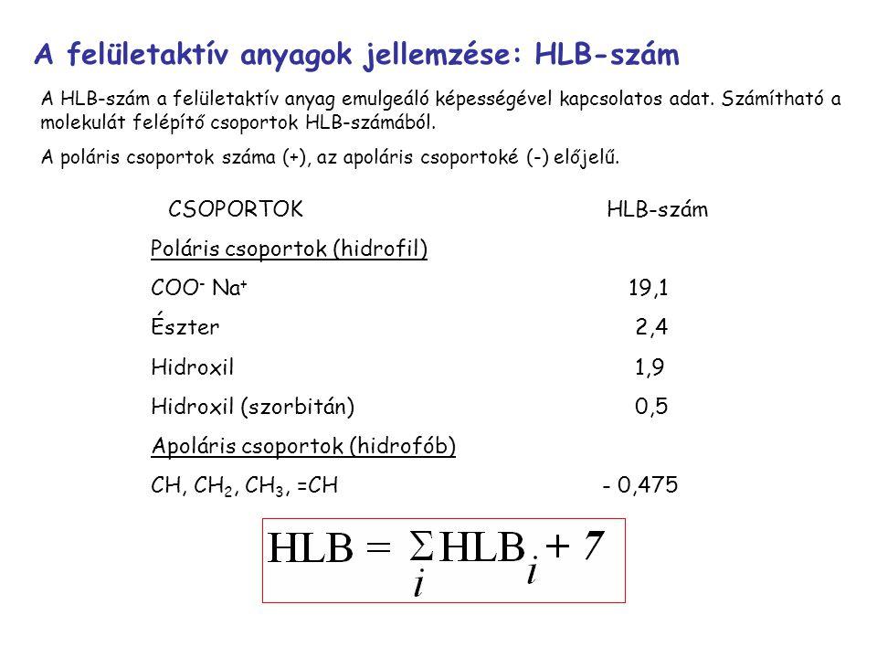 A felületaktív anyagok jellemzése: HLB-szám